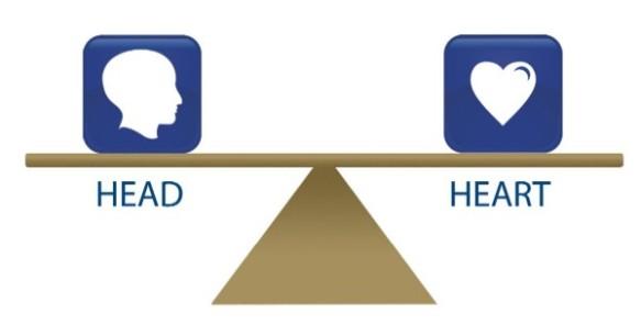 headheartbalanceresize